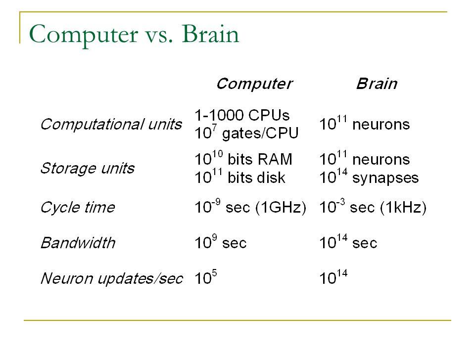 Computer vs. Brain