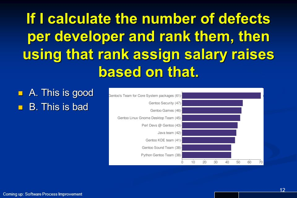 If I calculate the number of defects per developer and rank them, then using that rank assign salary raises based on that.