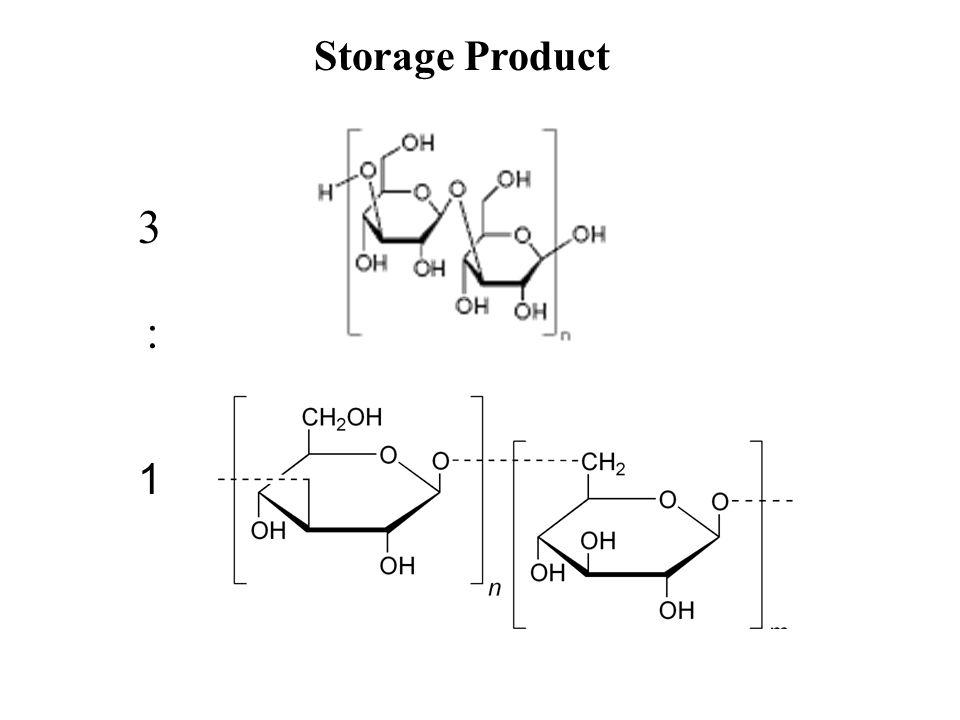 Storage Product 3 : 1