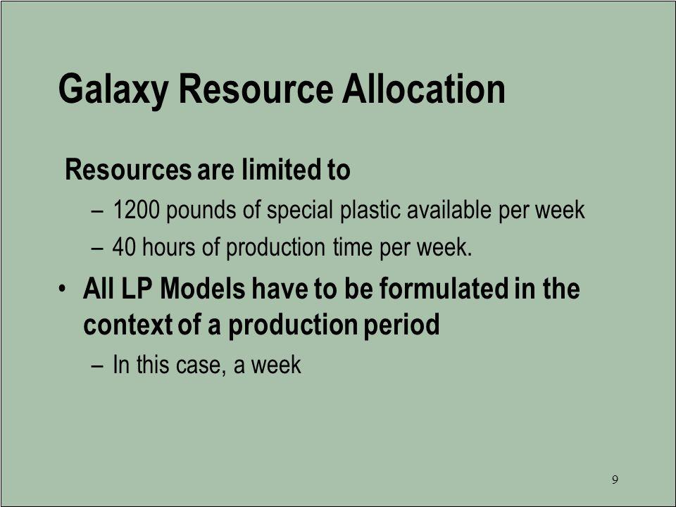 Galaxy Resource Allocation