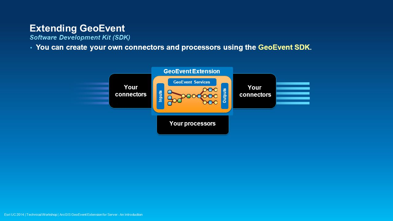 Extending GeoEvent Software Development Kit (SDK) You can create your own connectors and processors using the GeoEvent SDK.