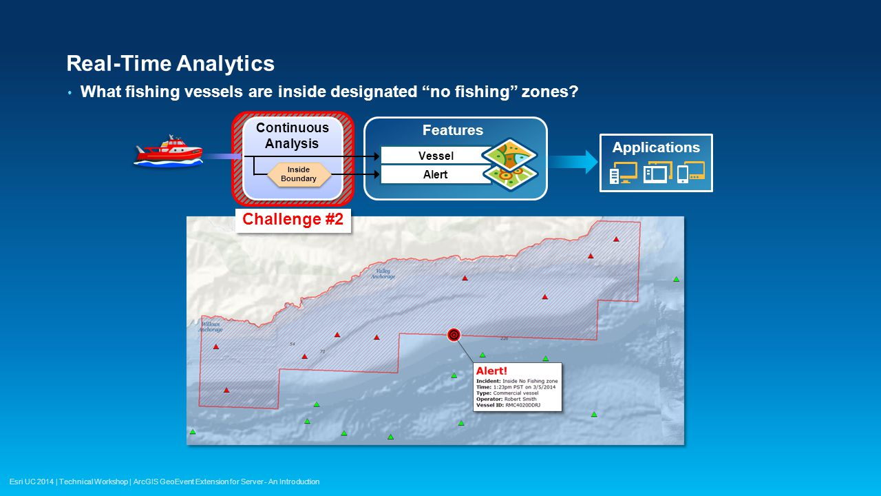 Real-Time Analytics What fishing vessels are inside designated no fishing zones Challenge #2. Continuous Analysis.