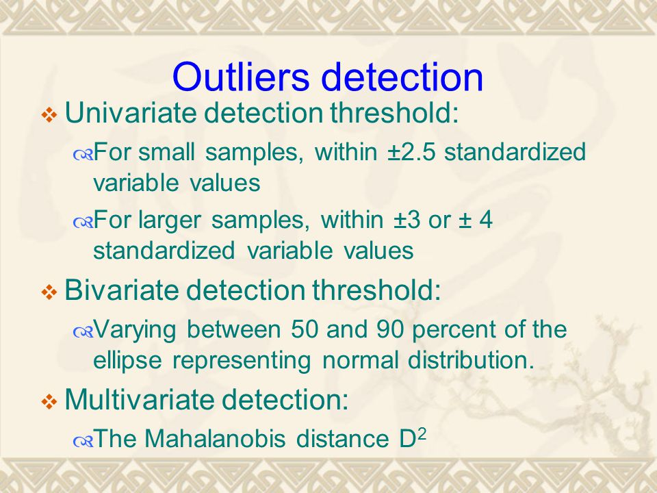 Outliers detection Univariate detection threshold: