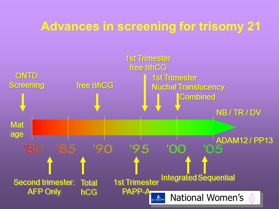 Advances in screening for trisomy 21