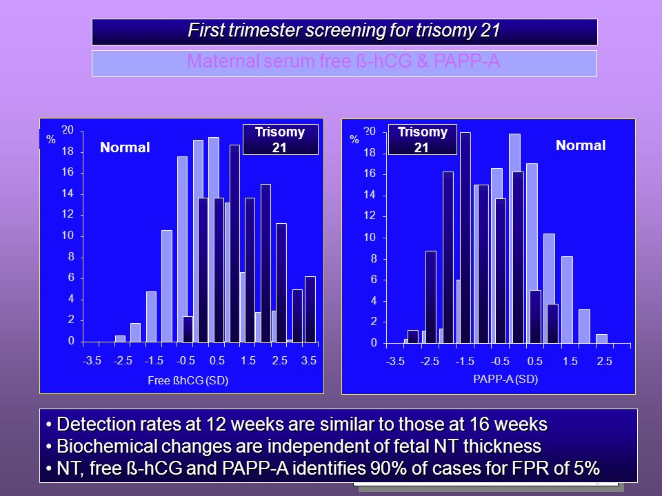 First trimester screening for trisomy 21