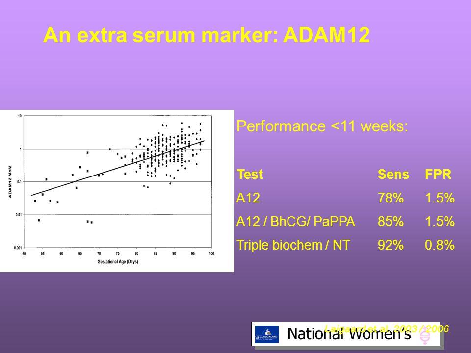 An extra serum marker: ADAM12
