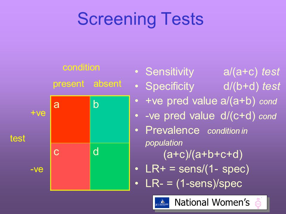 Screening Tests Sensitivity a/(a+c) test Specificity d/(b+d) test