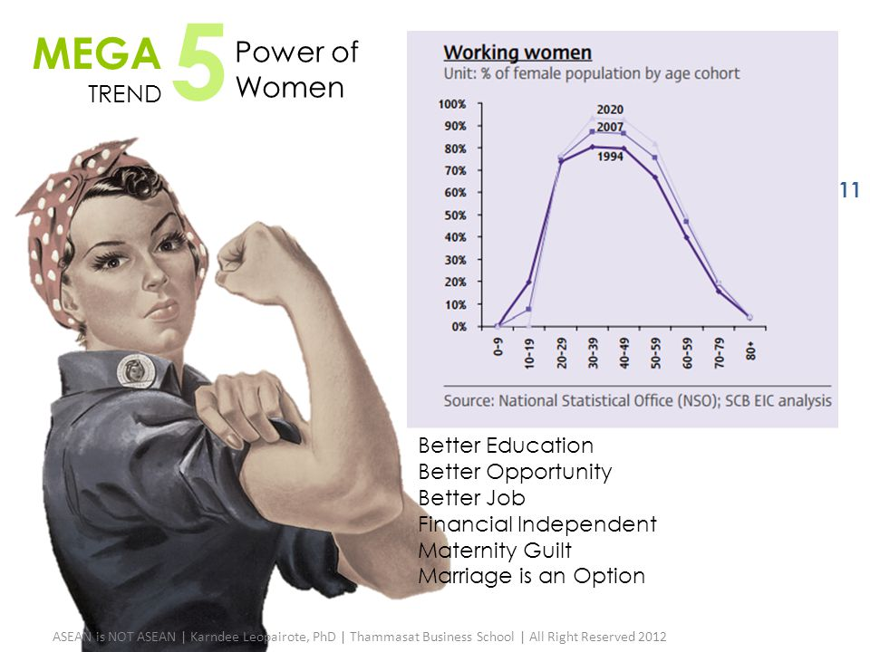 5 MEGA Power of Women TREND Better Education Better Opportunity