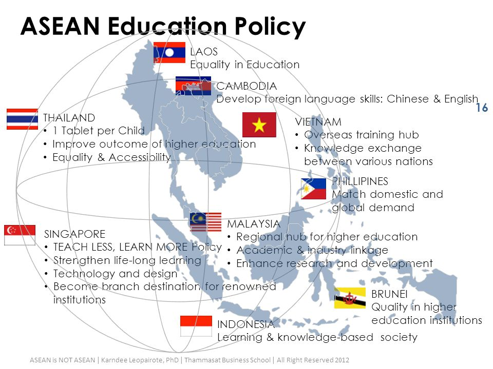 ASEAN Education Policy