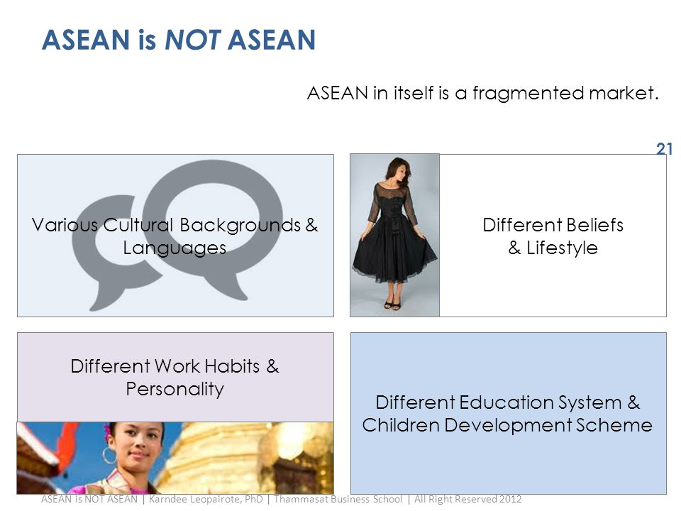 ASEAN is NOT ASEAN ASEAN in itself is a fragmented market.