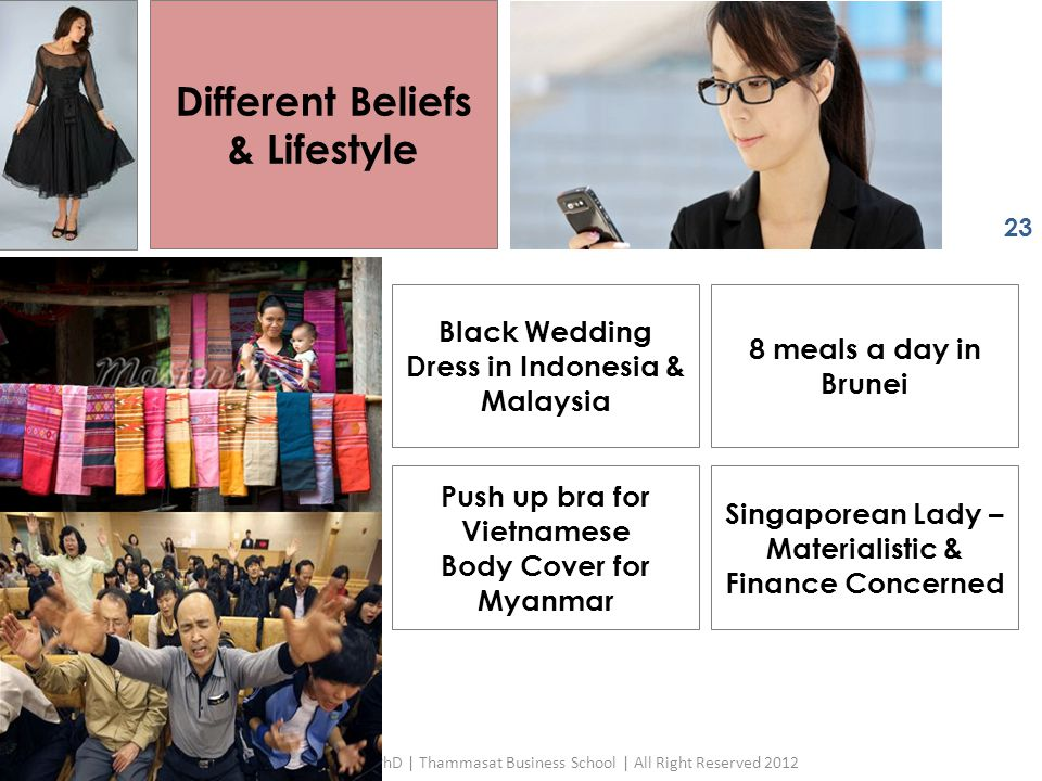 Different Beliefs & Lifestyle
