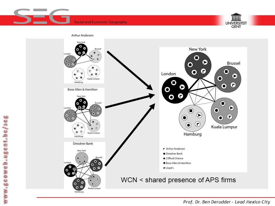 WCN < shared presence of APS firms
