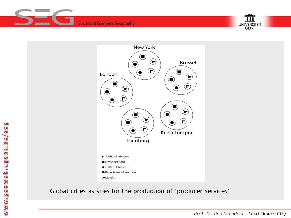 Global cities as sites for the production of 'producer services'