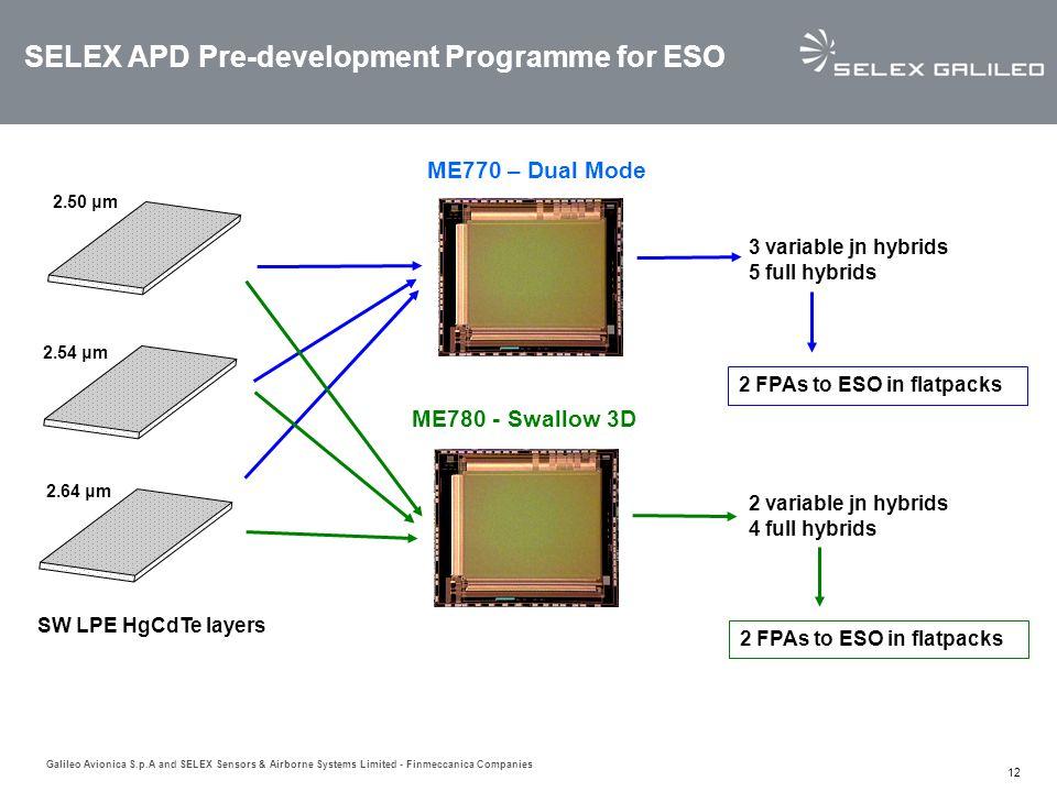 SELEX APD Pre-development Programme for ESO