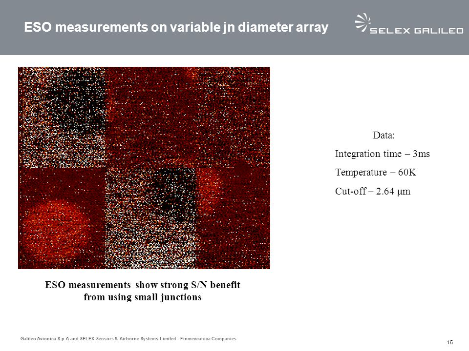 ESO measurements on variable jn diameter array