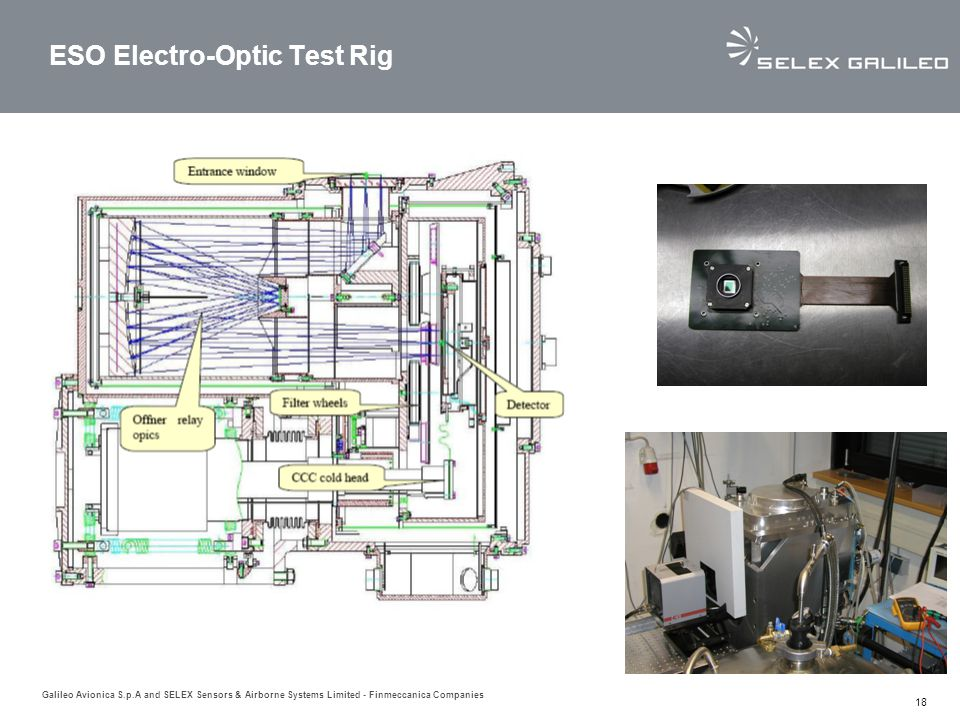 ESO Electro-Optic Test Rig