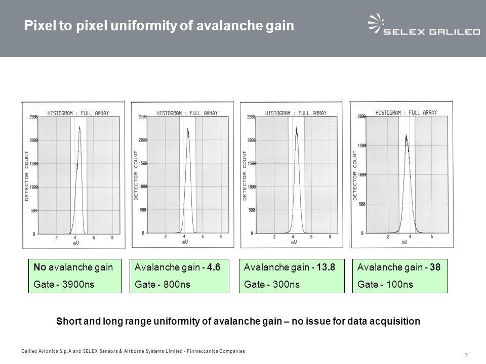 Pixel to pixel uniformity of avalanche gain