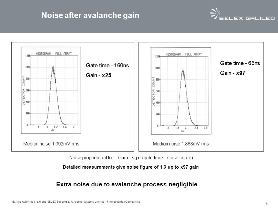 Noise after avalanche gain