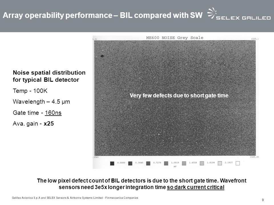 Array operability performance – BIL compared with SW