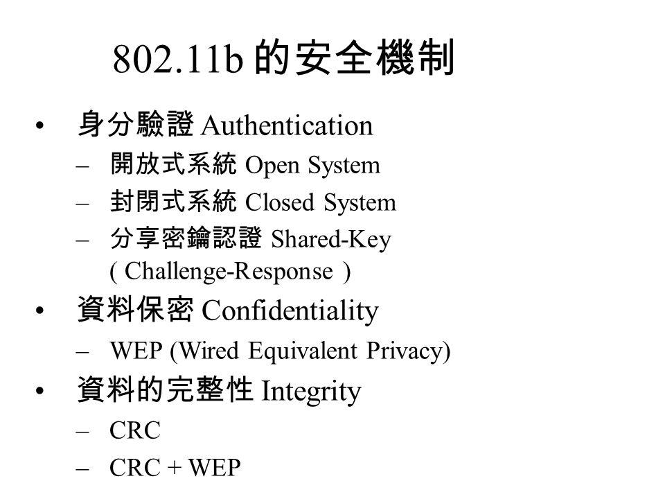 802.11b 的安全機制 身分驗證 Authentication 資料保密 Confidentiality