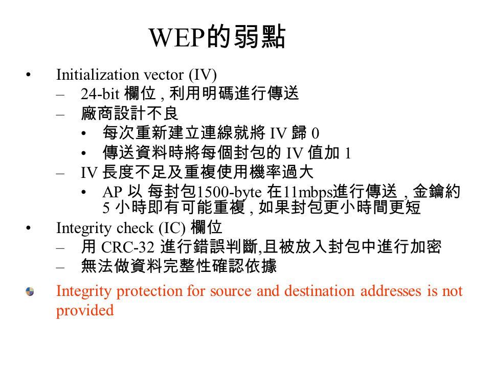 WEP的弱點 Initialization vector (IV) 24-bit 欄位 , 利用明碼進行傳送 廠商設計不良