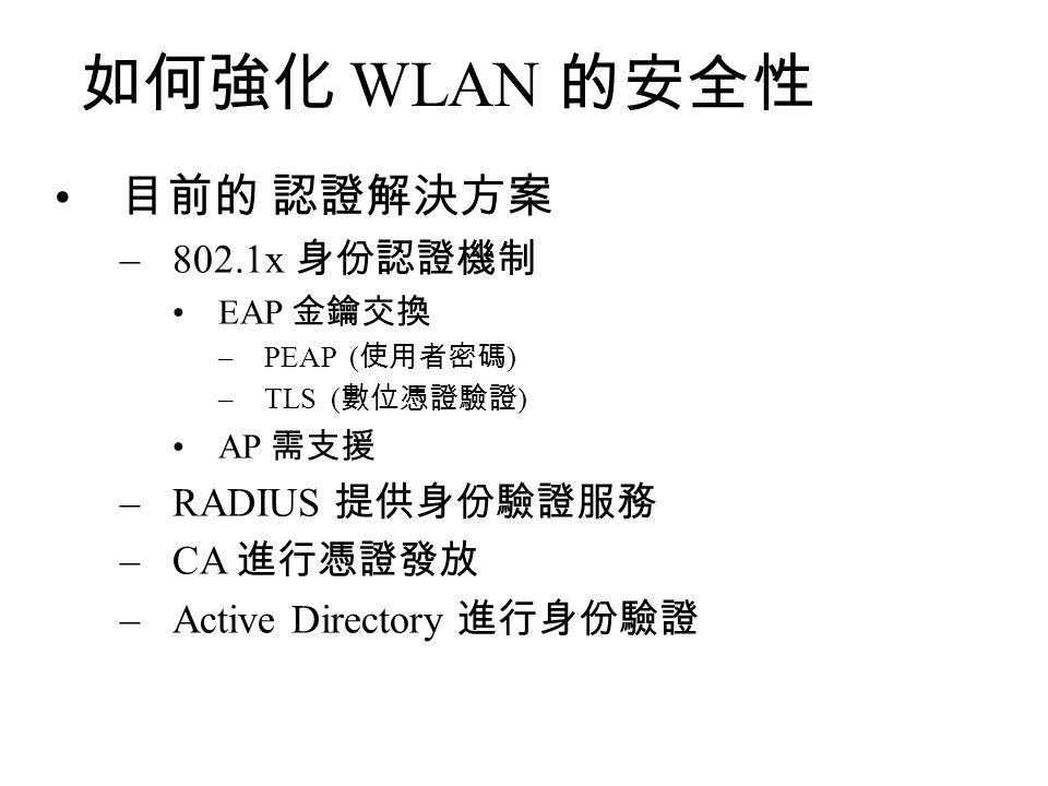 如何強化 WLAN 的安全性 目前的 認證解決方案 802.1x 身份認證機制 RADIUS 提供身份驗證服務 CA 進行憑證發放