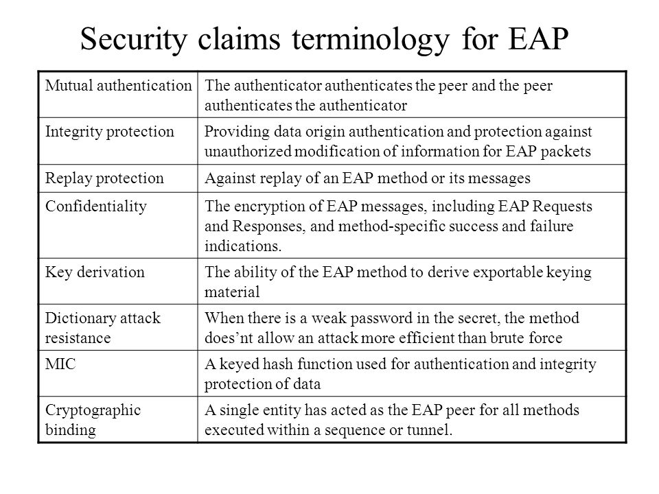 Security claims terminology for EAP