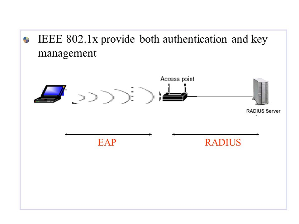 IEEE 802.1x provide both authentication and key management