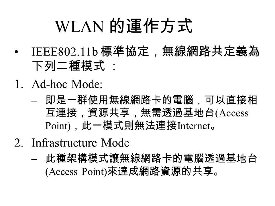 WLAN 的運作方式 IEEE802.11b 標準協定,無線網路共定義為下列二種模式 : Ad-hoc Mode: