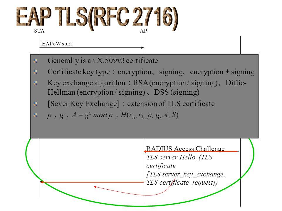 EAP TLS(RFC 2716) Generally is an X.509v3 certificate