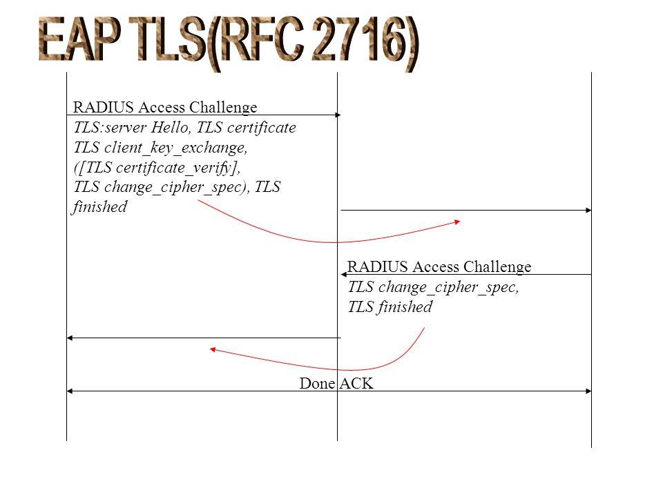 EAP TLS(RFC 2716) RADIUS Access Challenge