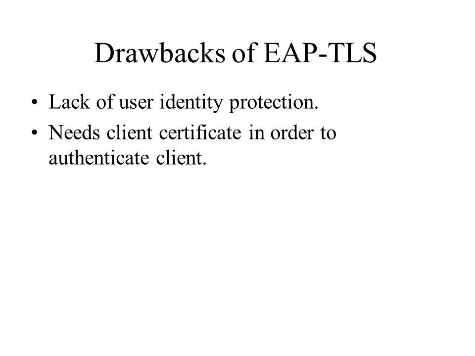 Drawbacks of EAP-TLS Lack of user identity protection.