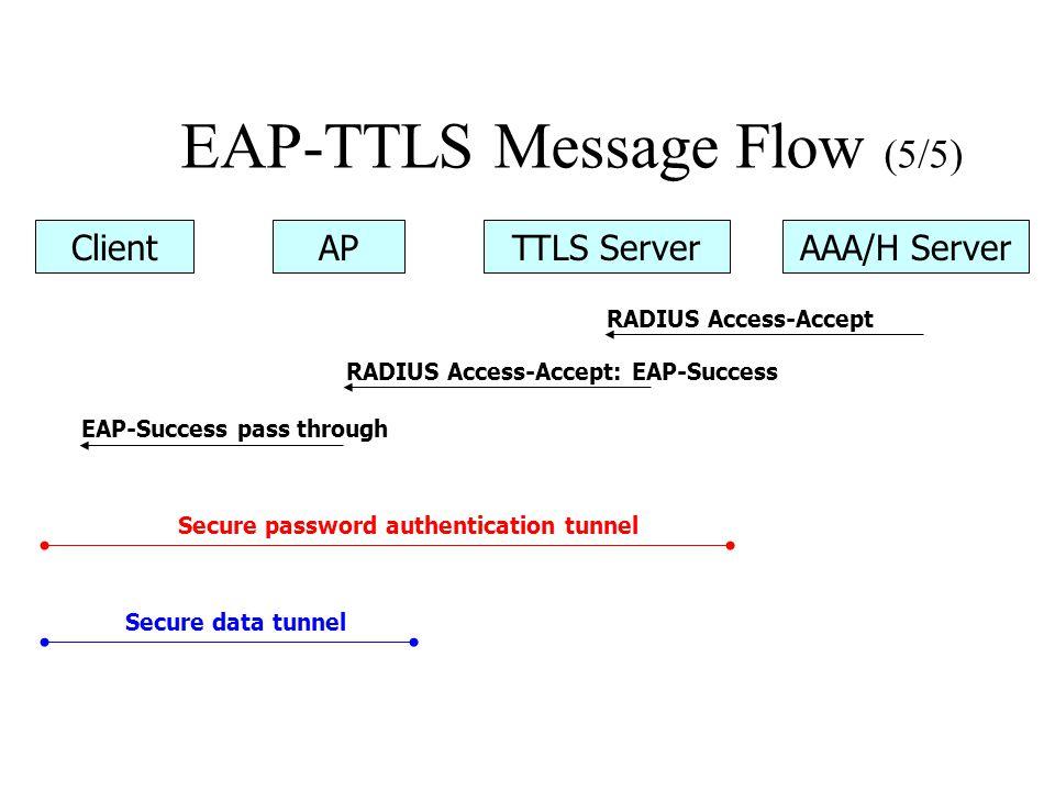 EAP-TTLS Message Flow (5/5)