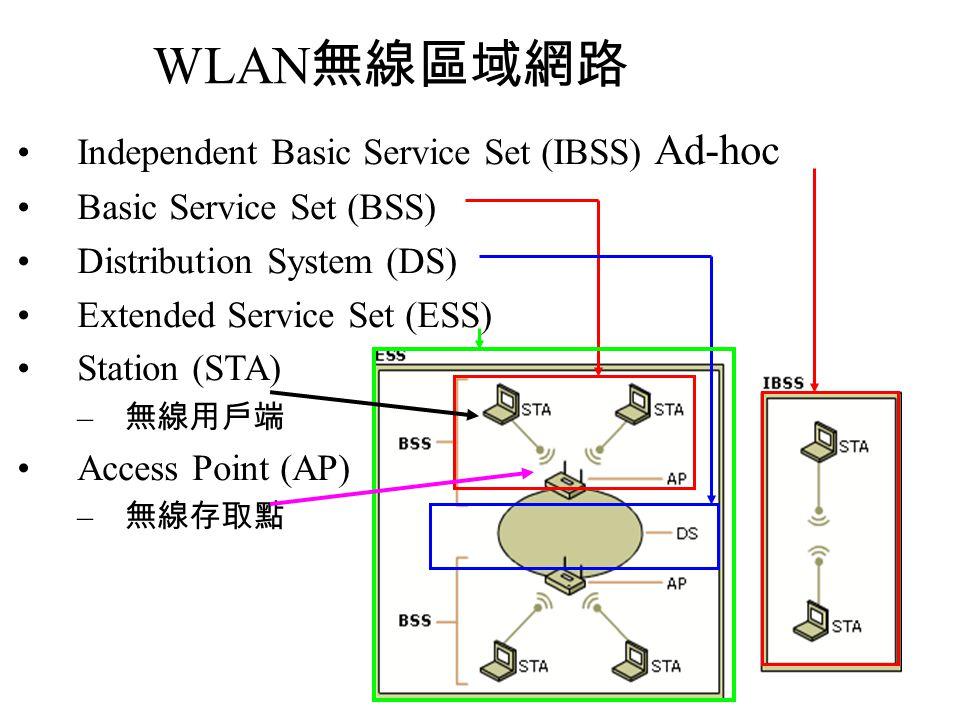 WLAN無線區域網路 Independent Basic Service Set (IBSS) Ad-hoc