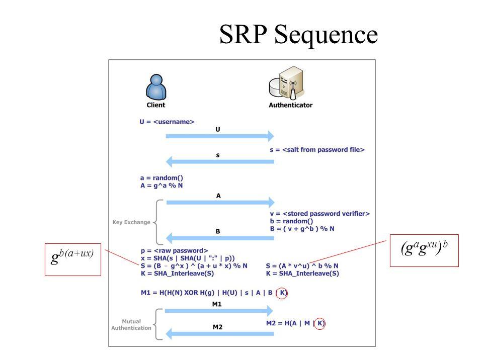 SRP Sequence (gagxu)b gb(a+ux)