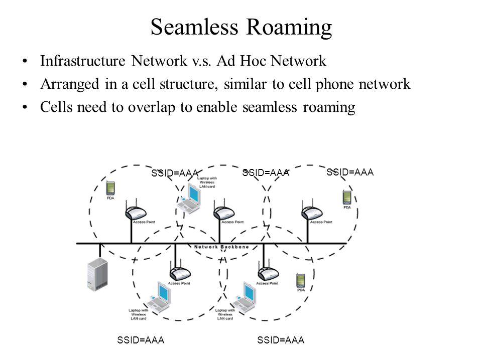 Seamless Roaming Infrastructure Network v.s. Ad Hoc Network