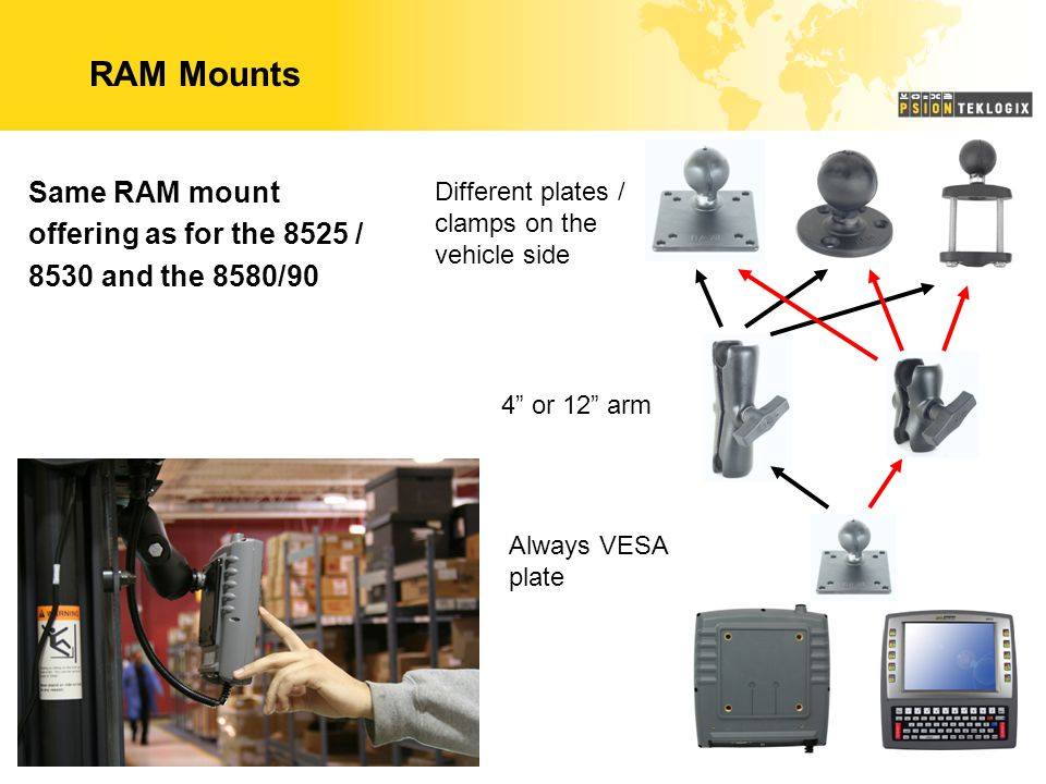 RAM Mounts Same RAM mount offering as for the 8525 / 8530 and the 8580/90. Different plates / clamps on the vehicle side.