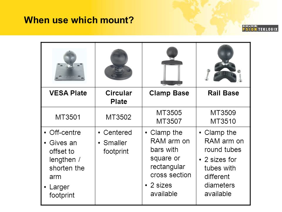 When use which mount VESA Plate Circular Plate Clamp Base Rail Base