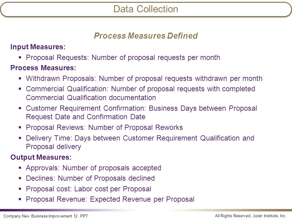 Process Measures Defined