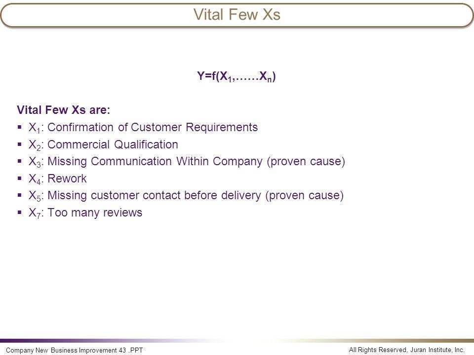Vital Few Xs Y=f(X1,……Xn) Vital Few Xs are: