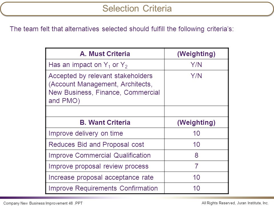Selection Criteria The team felt that alternatives selected should fulfill the following criteria's: