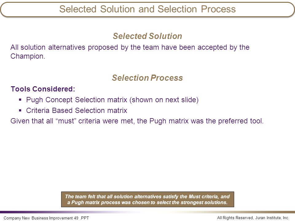 Selected Solution and Selection Process