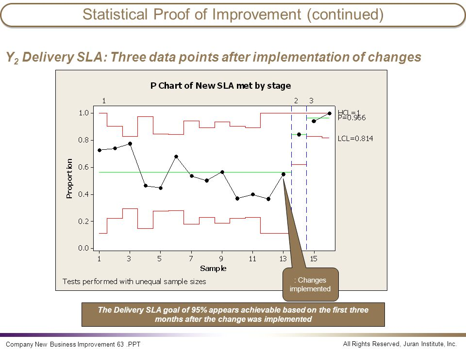 Statistical Proof of Improvement (continued)