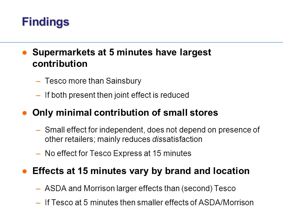 Findings Supermarkets at 5 minutes have largest contribution