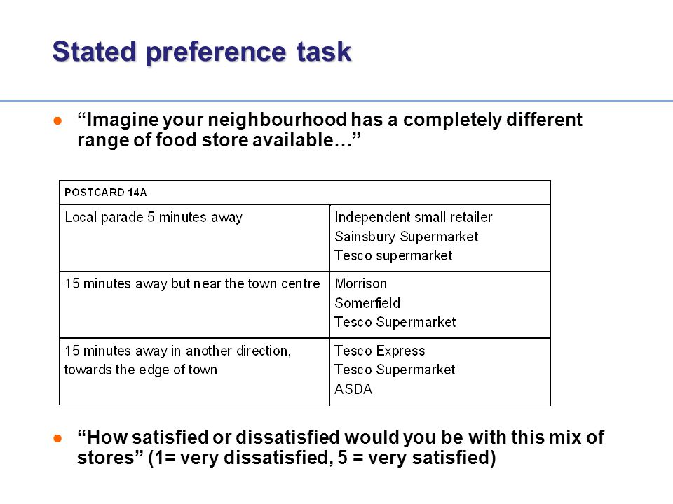 Stated preference task
