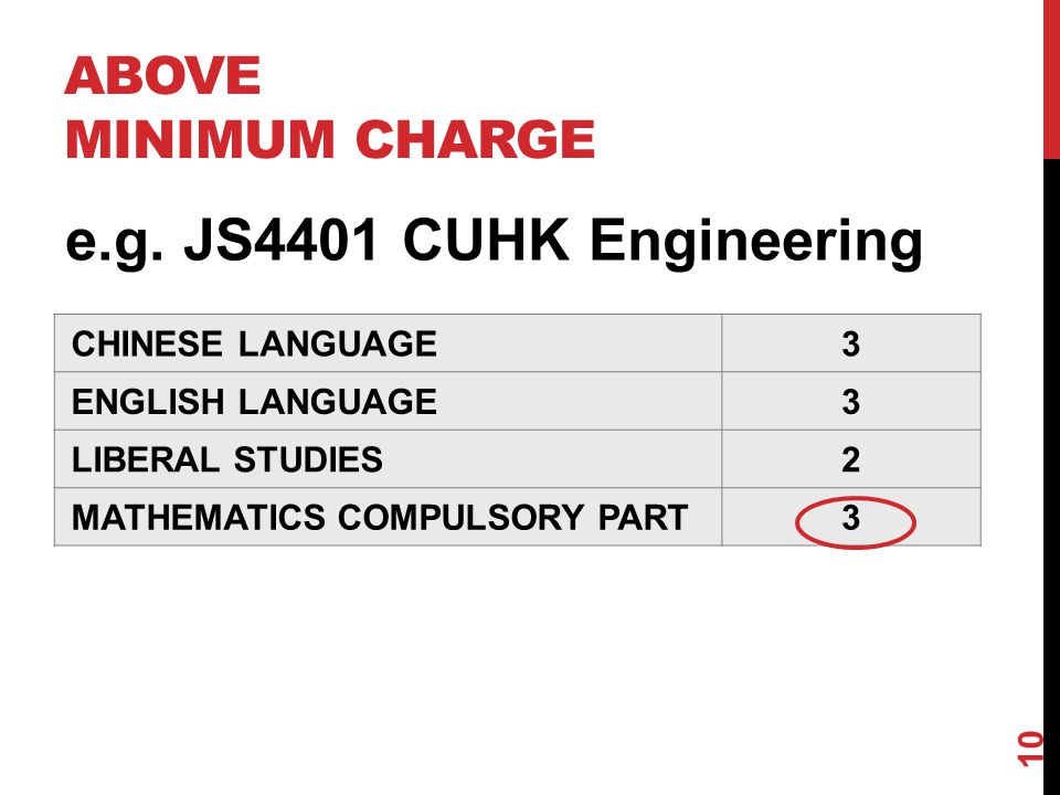 e.g. JS4401 CUHK Engineering ABOVE MINIMUM CHARGE CHINESE LANGUAGE 3