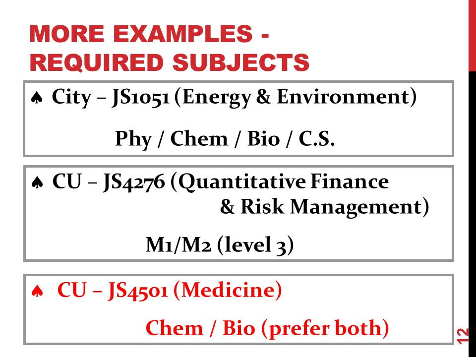MORE EXAMPLES - REQUIRED SUBJECTS