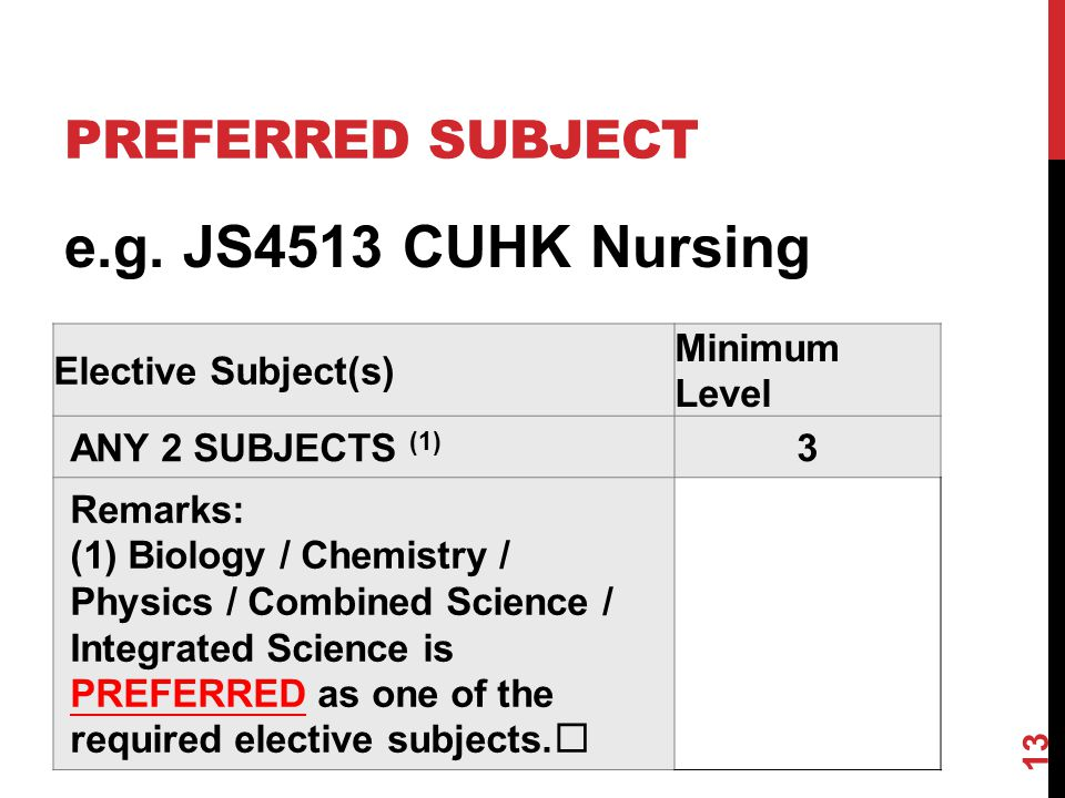 e.g. JS4513 CUHK Nursing PREFERRED SUBJECT Elective Subject(s)