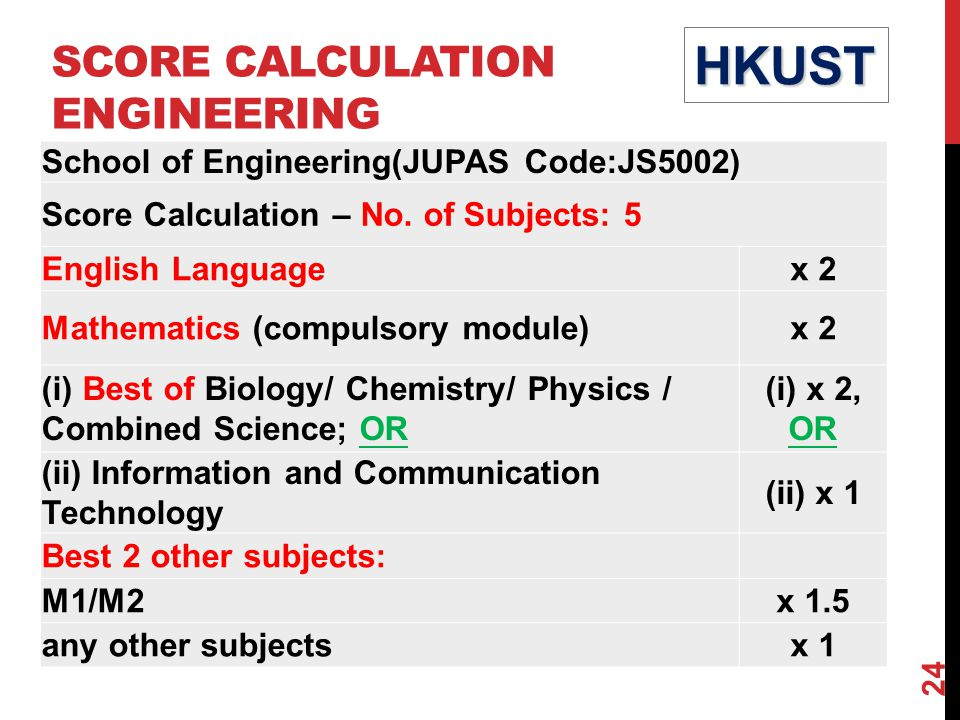 SCORE CALCULATION ENGINEERING