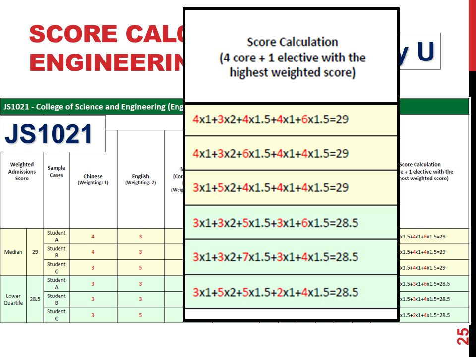 SCORE CALCUATION ENGINEERING